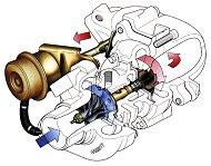 turbo repair service